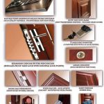 Pintu Besi Minimalis Buka Dua